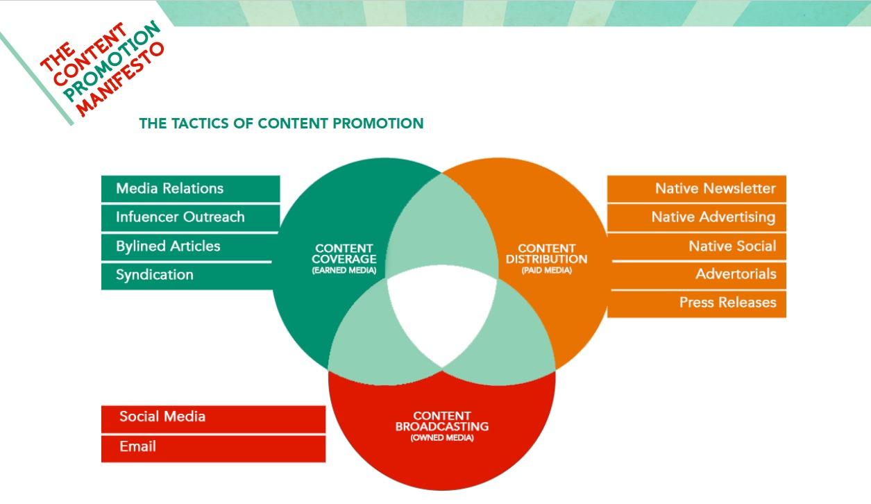 Content Manifesto