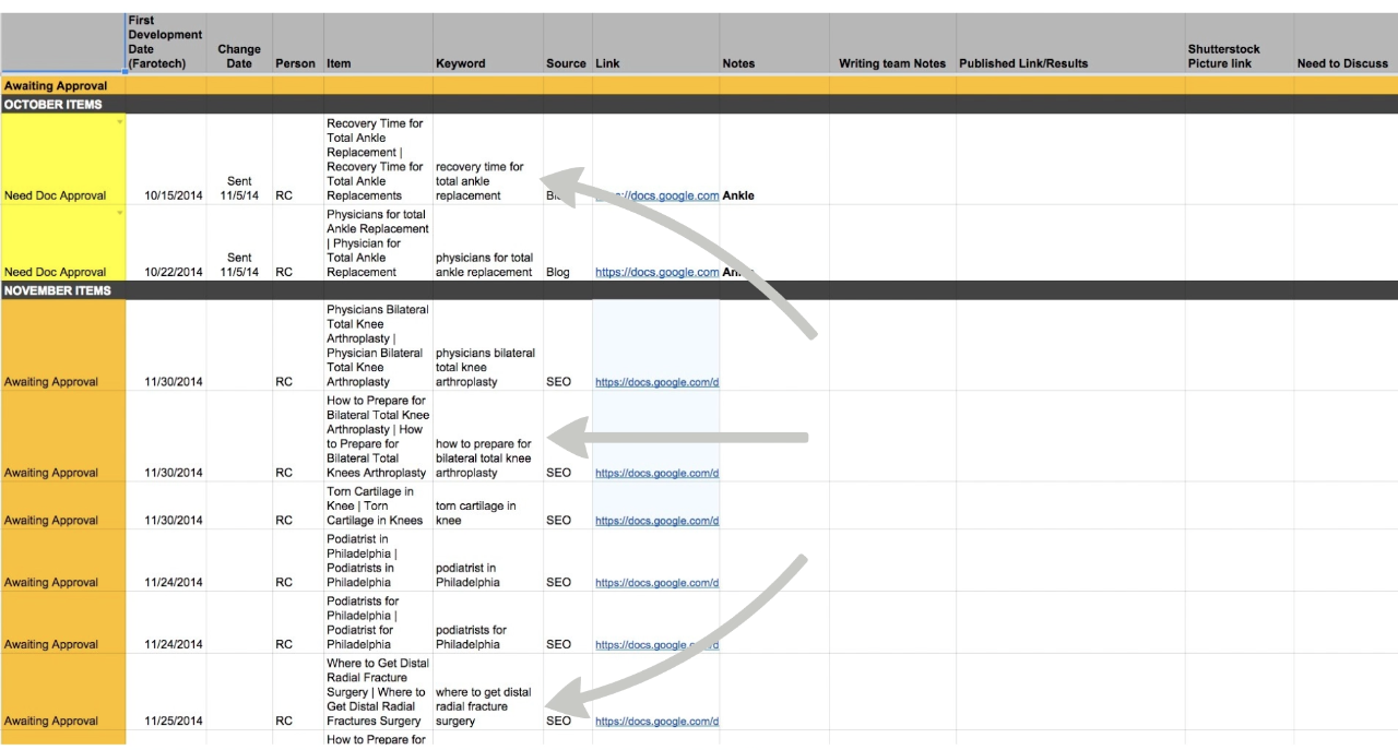 A google spreadsheet shows what an editorial calendar looks like and what fields it should include.