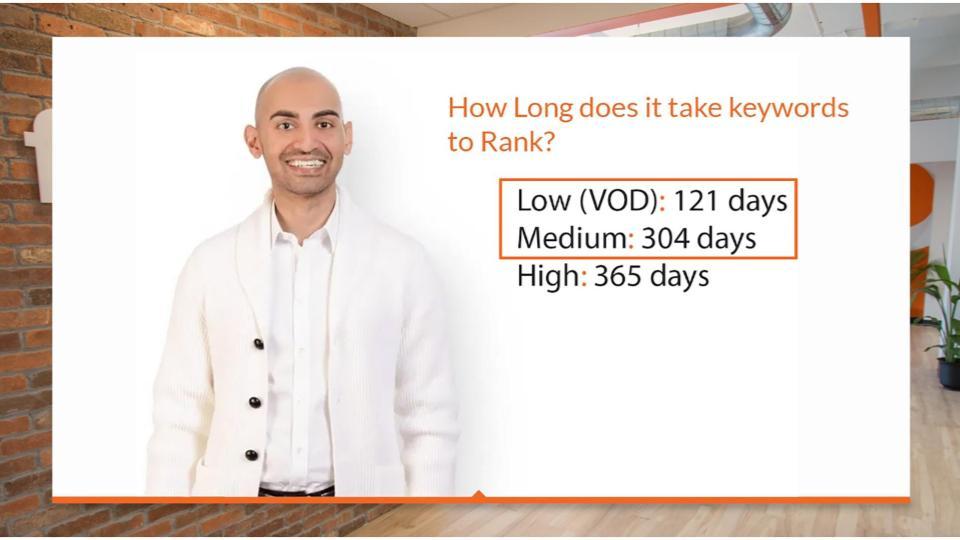 Neil Patel next to his statistics that show that keywords take a minimum of 121 days to rank.