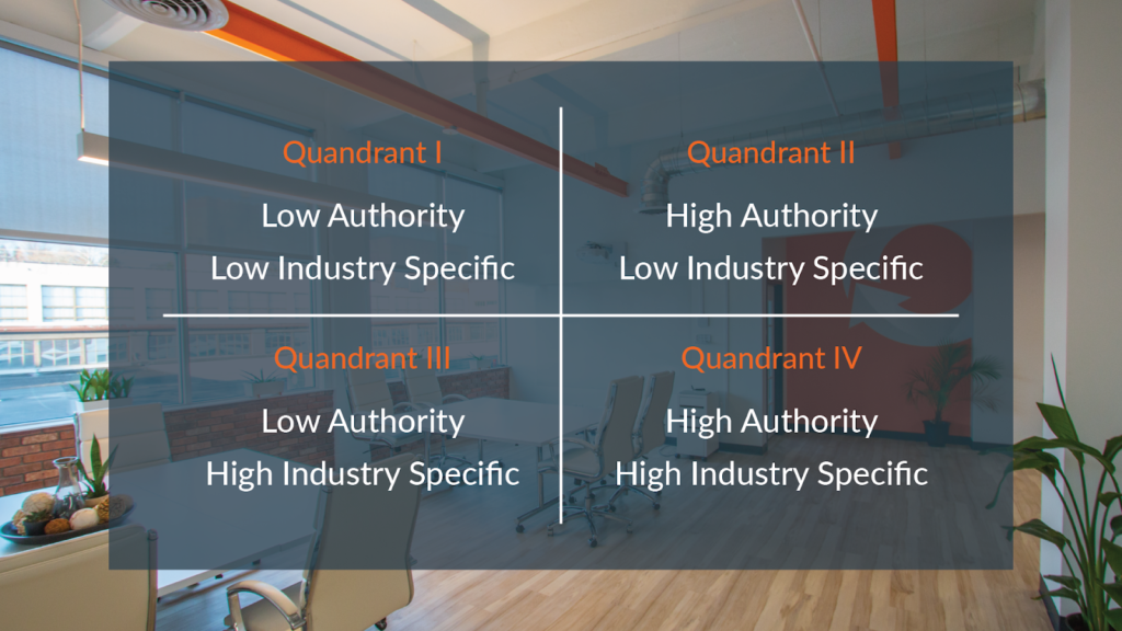 Graphic showing the different elements of each of the four backlink quadrants overlaid on image of office.
