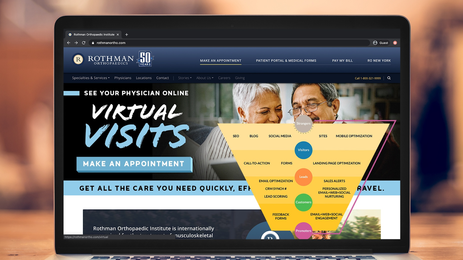 screenshot of Rothman's website with a graphic showing the different stages of the buyer's journey.